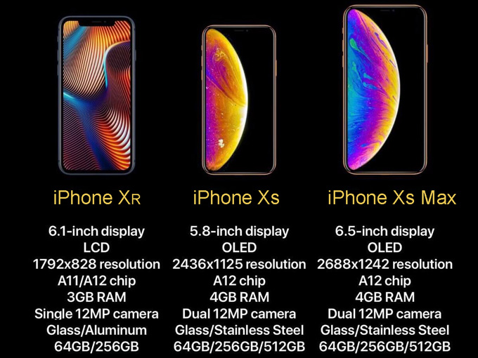Compare iPhone XS, XS Max and XR